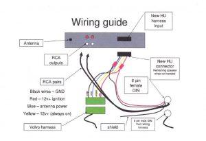 basic amp wiring
