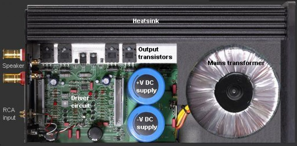 close up picture showing the internal workings of an amplifier